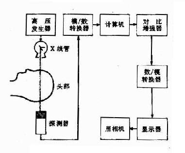 电路 电路图 电子 原理图 381_316